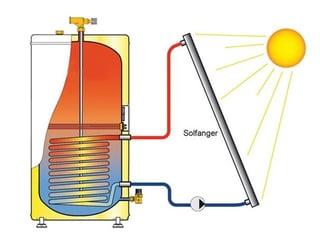 VB_solfangere_Illustrasjon fra Oso Hotwater.jpg