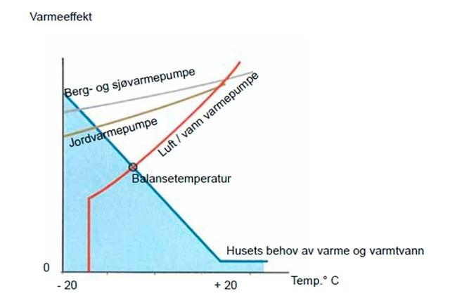 Varmepumper-effekt.jpg